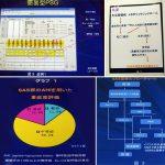 第54回 日本透析学会